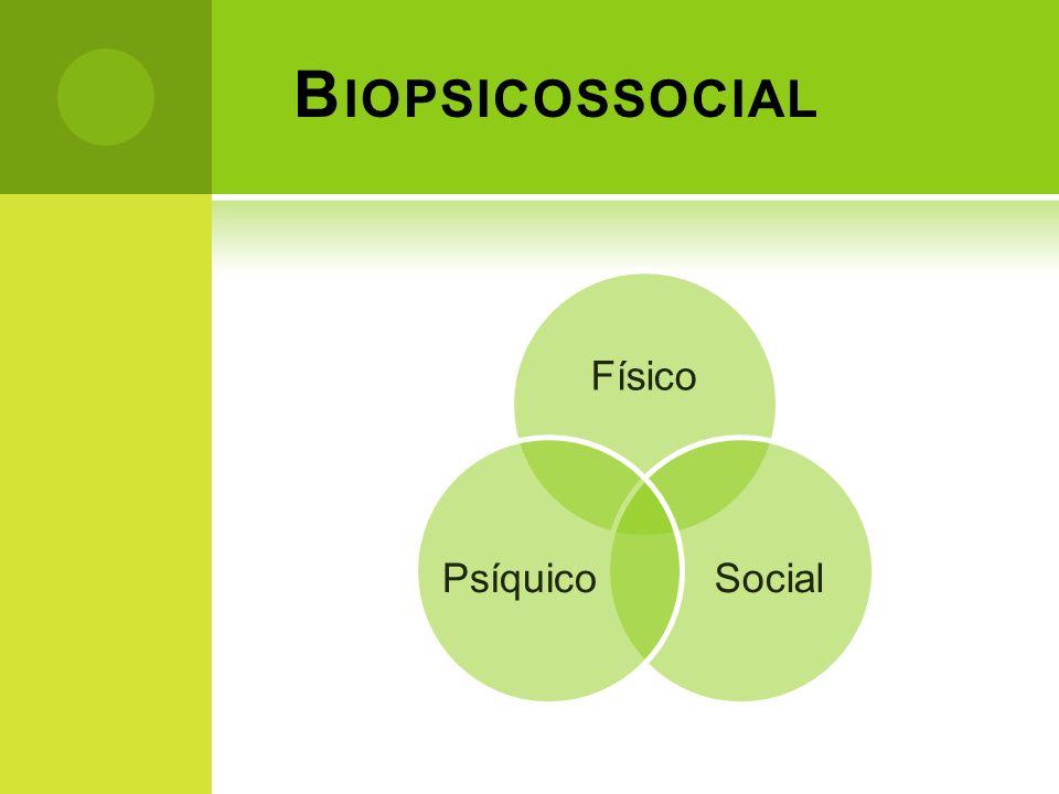 Biopsicossocial Físico Social Psíquico