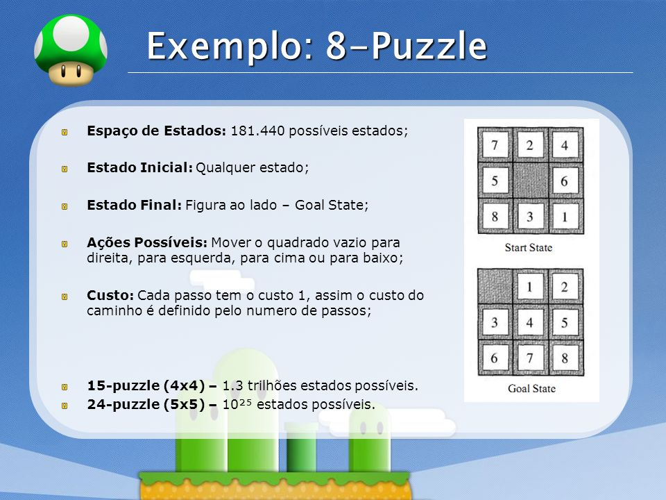Exemplo: 8-Puzzle Espaço de Estados: 181.440 possíveis estados;