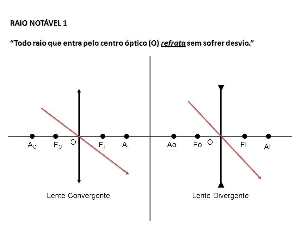 RAIO NOTÁVEL 1 Todo raio que entra pelo centro óptico (O) refrata sem sofrer desvio.
