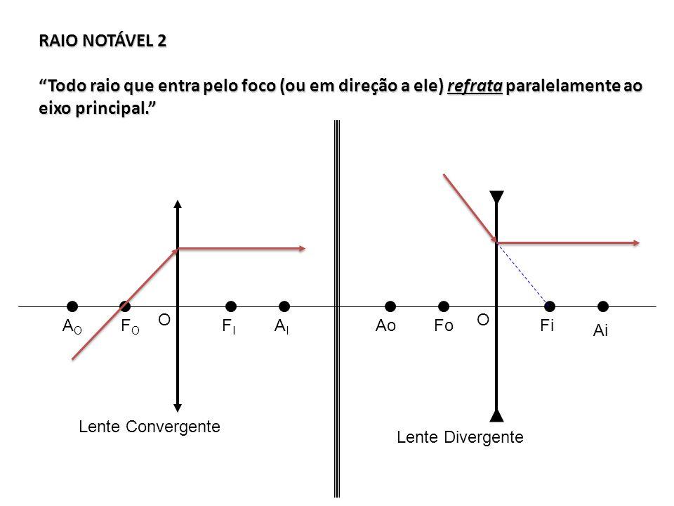 RAIO NOTÁVEL 2 Todo raio que entra pelo foco (ou em direção a ele) refrata paralelamente ao eixo principal.