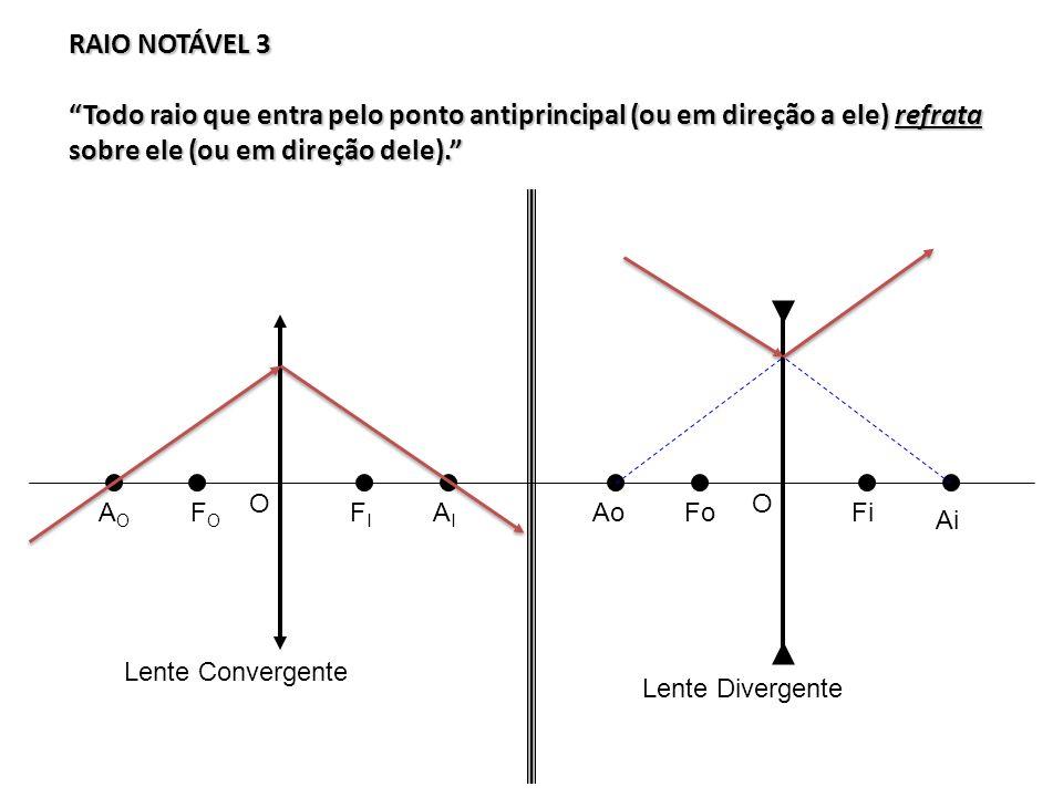 RAIO NOTÁVEL 3 Todo raio que entra pelo ponto antiprincipal (ou em direção a ele) refrata sobre ele (ou em direção dele).