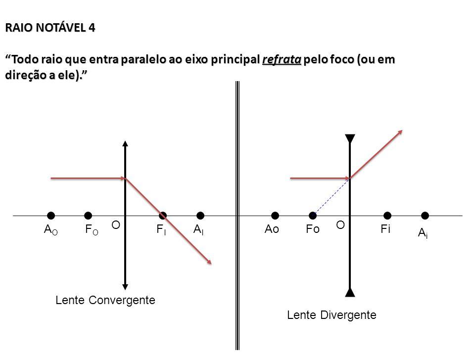 RAIO NOTÁVEL 4 Todo raio que entra paralelo ao eixo principal refrata pelo foco (ou em direção a ele).