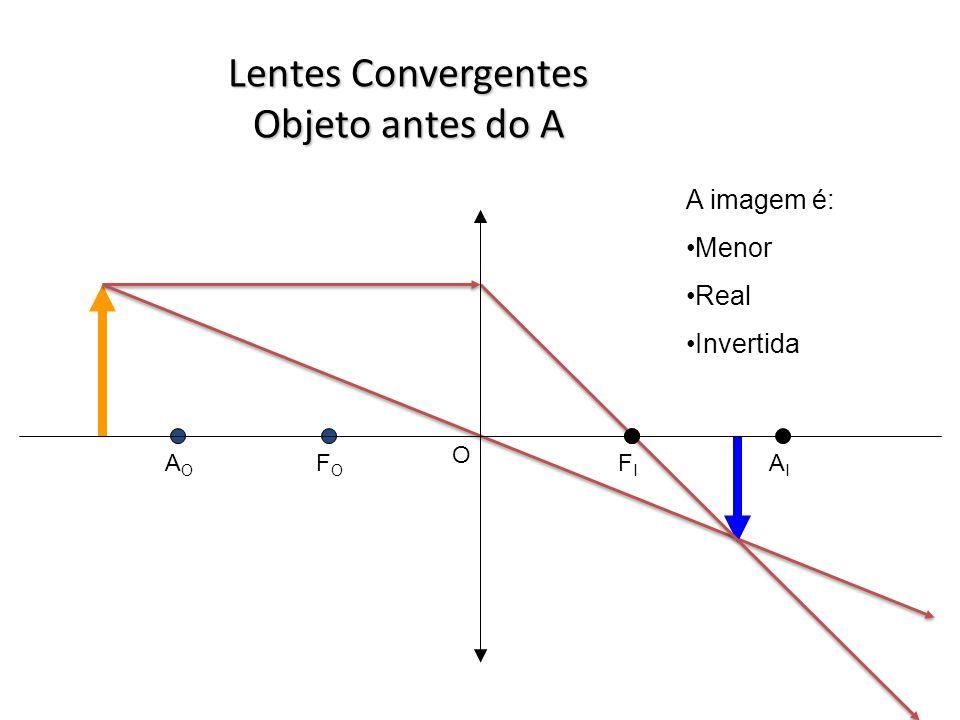 Lentes Convergentes Objeto antes do A