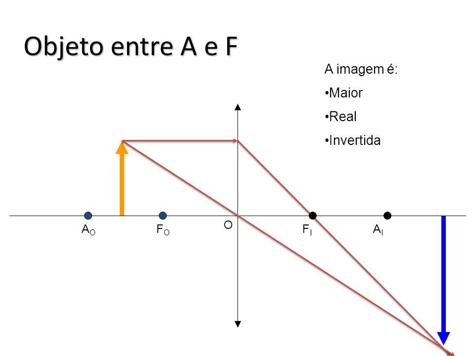Objeto entre A e F A imagem é: Maior Real Invertida FO AO FI AI O