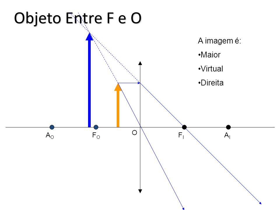Objeto Entre F e O A imagem é: Maior Virtual Direita FO AO FI AI O