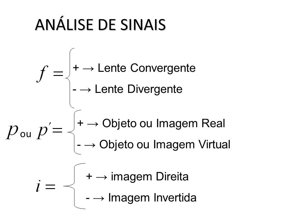 ANÁLISE DE SINAIS + → Lente Convergente - → Lente Divergente