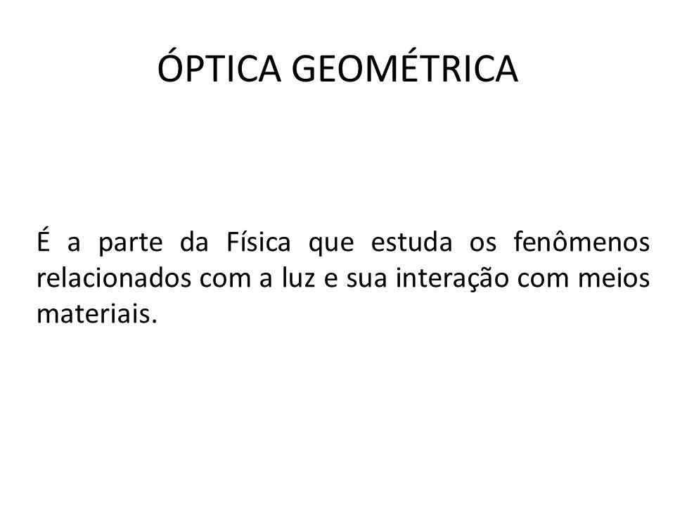 ÓPTICA GEOMÉTRICA É a parte da Física que estuda os fenômenos relacionados com a luz e sua interação com meios materiais.