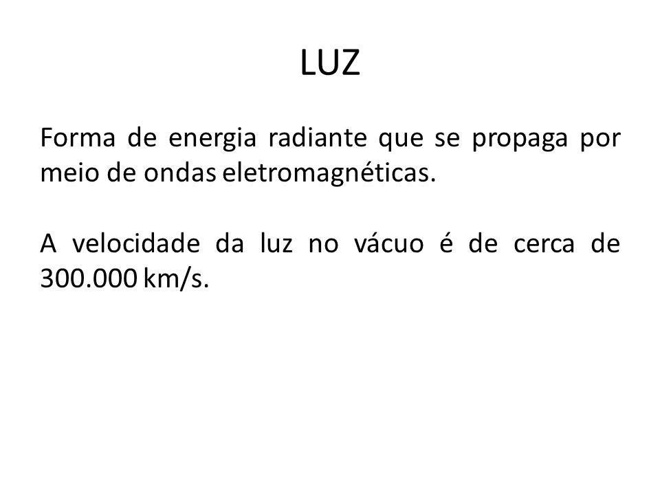 LUZ Forma de energia radiante que se propaga por meio de ondas eletromagnéticas.