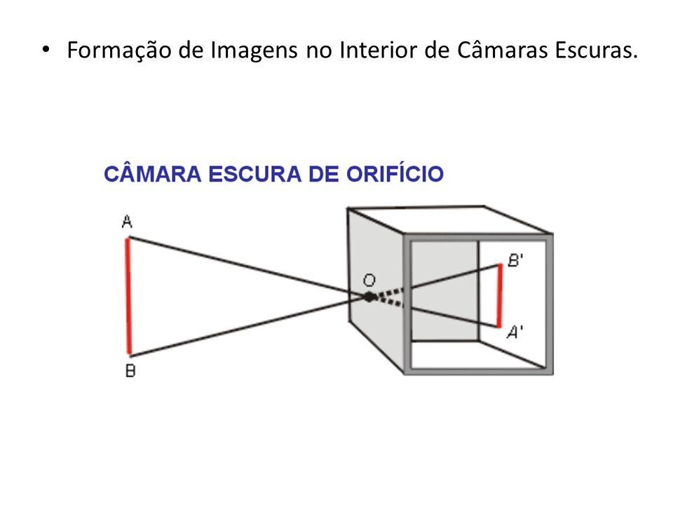 Formação de Imagens no Interior de Câmaras Escuras.