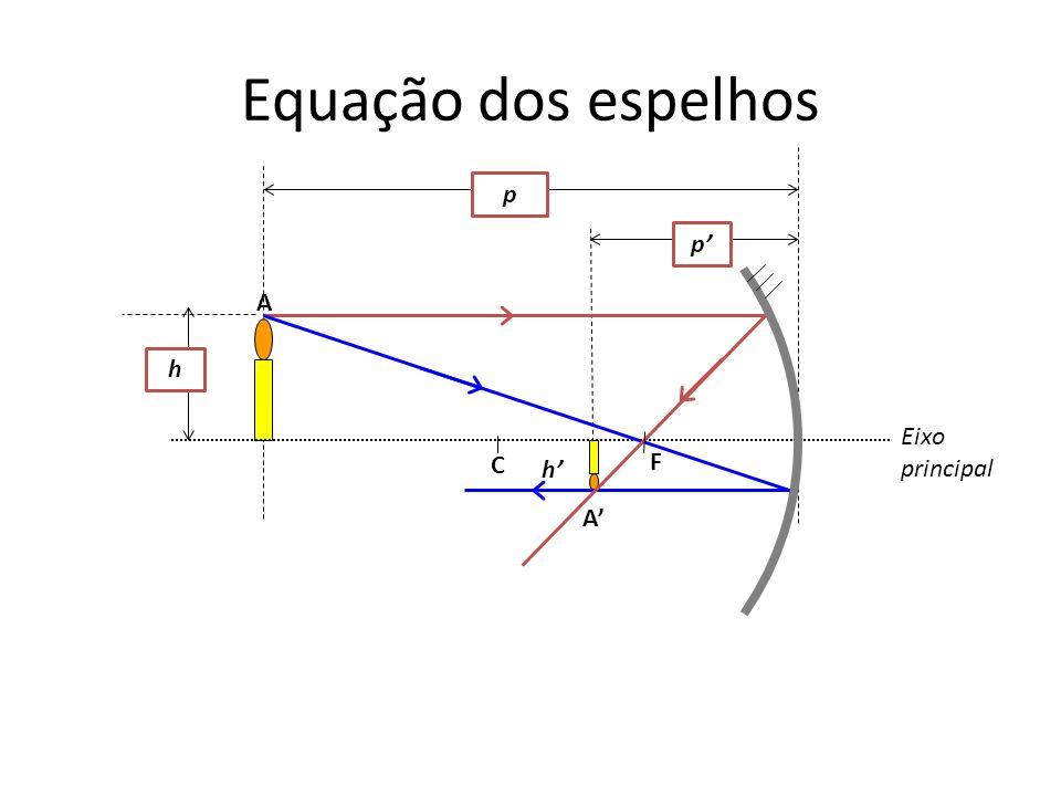 Equação dos espelhos p p' A h Eixo principal C F h' A'