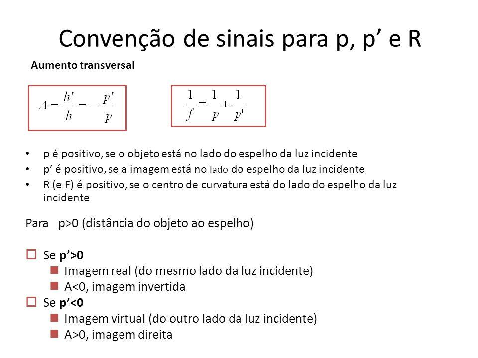 Convenção de sinais para p, p' e R