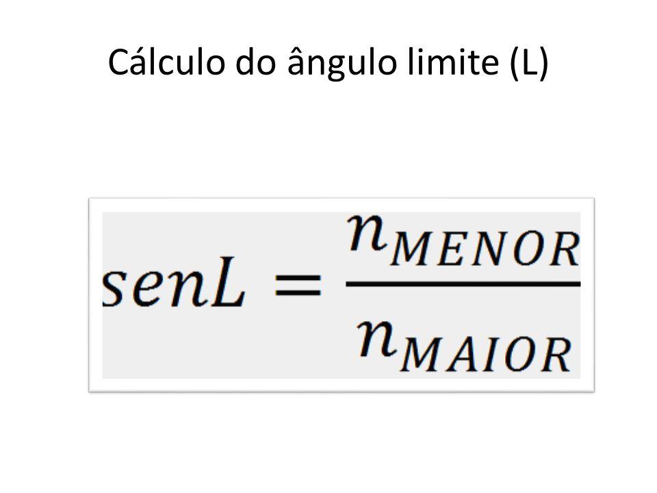 Cálculo do ângulo limite (L)
