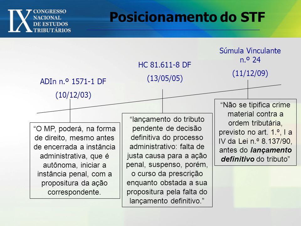 Posicionamento do STF Súmula Vinculante n.º 24 (11/12/09)