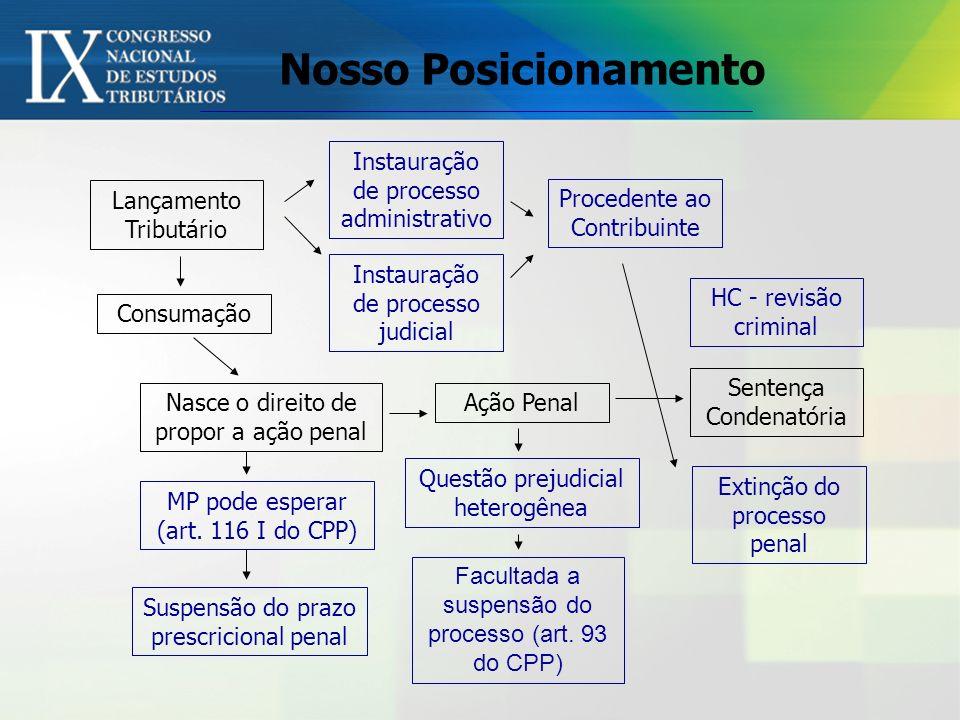 Nosso Posicionamento Instauração de processo administrativo