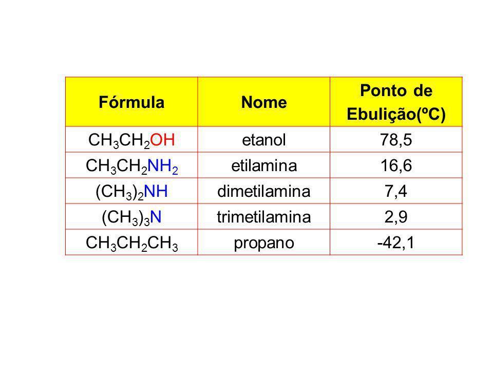 Fórmula Nome. Ponto de Ebulição(ºC) CH3CH2OH. etanol. 78,5. CH3CH2NH2. etilamina. 16,6. (CH3)2NH.