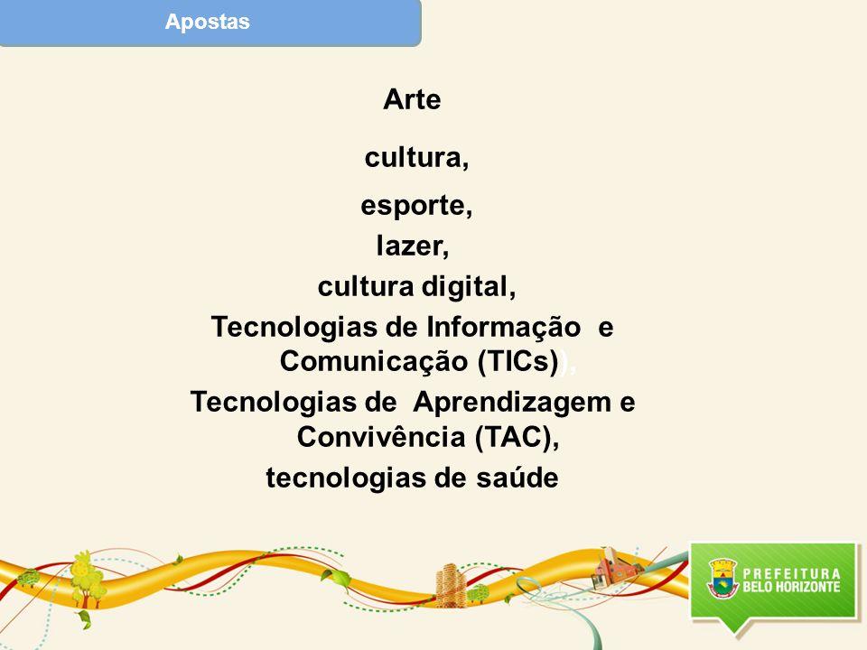 Tecnologias de Informação e Comunicação (TICs)),