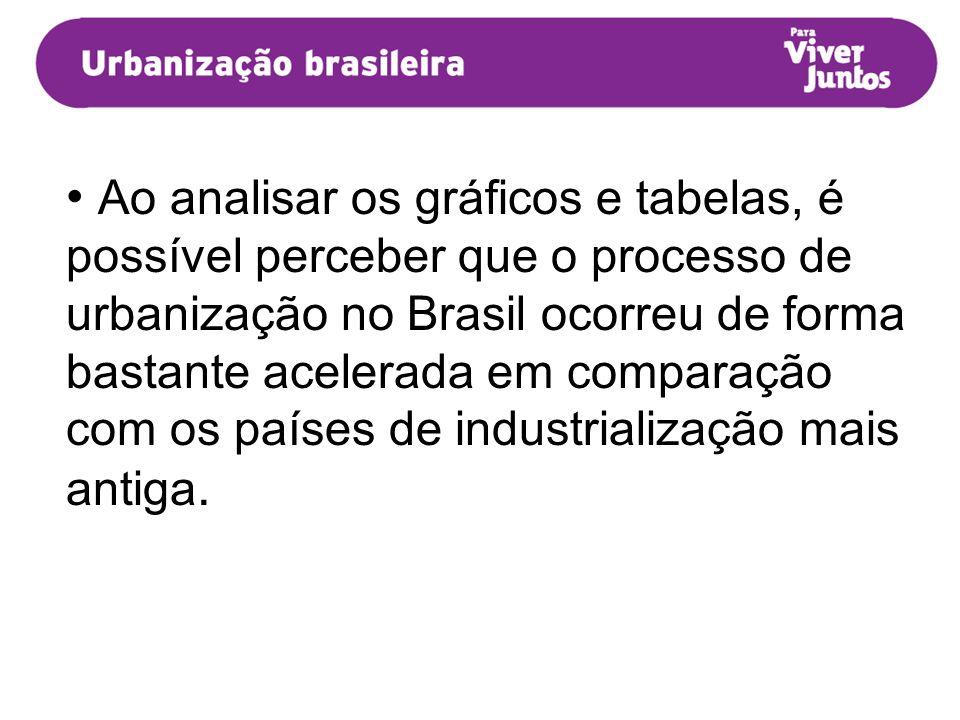 • Ao analisar os gráficos e tabelas, é possível perceber que o processo de urbanização no Brasil ocorreu de forma bastante acelerada em comparação com os países de industrialização mais antiga.