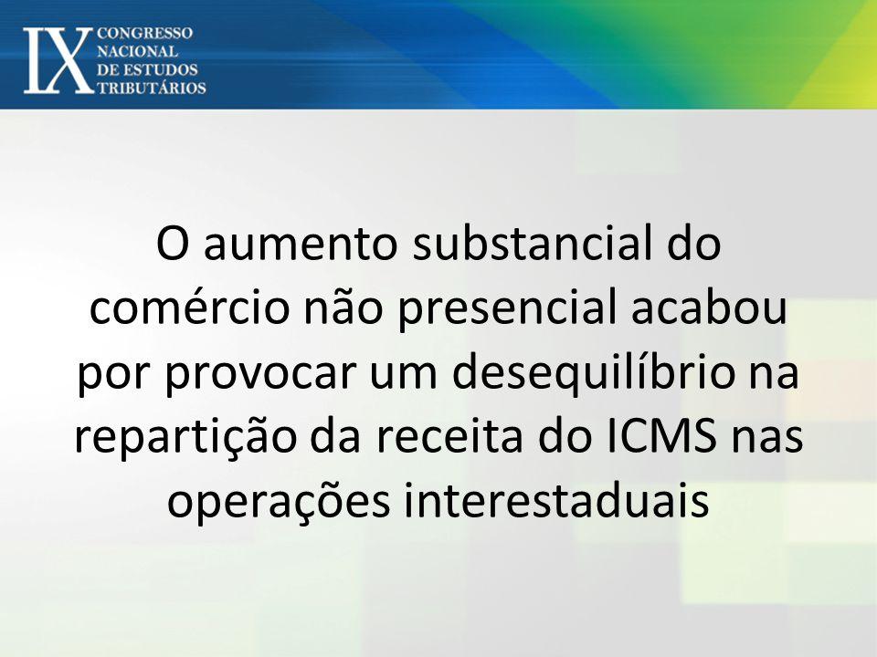 O aumento substancial do comércio não presencial acabou por provocar um desequilíbrio na repartição da receita do ICMS nas operações interestaduais