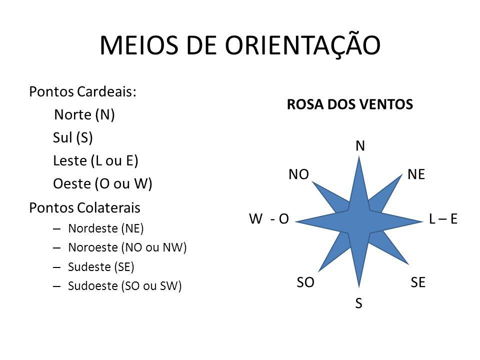 MEIOS DE ORIENTAÇÃO Pontos Cardeais: ROSA DOS VENTOS Norte (N) Sul (S)
