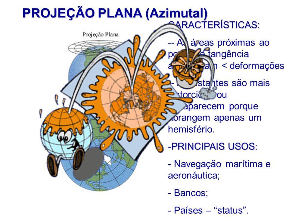 PROJEÇÃO PLANA (Azimutal)