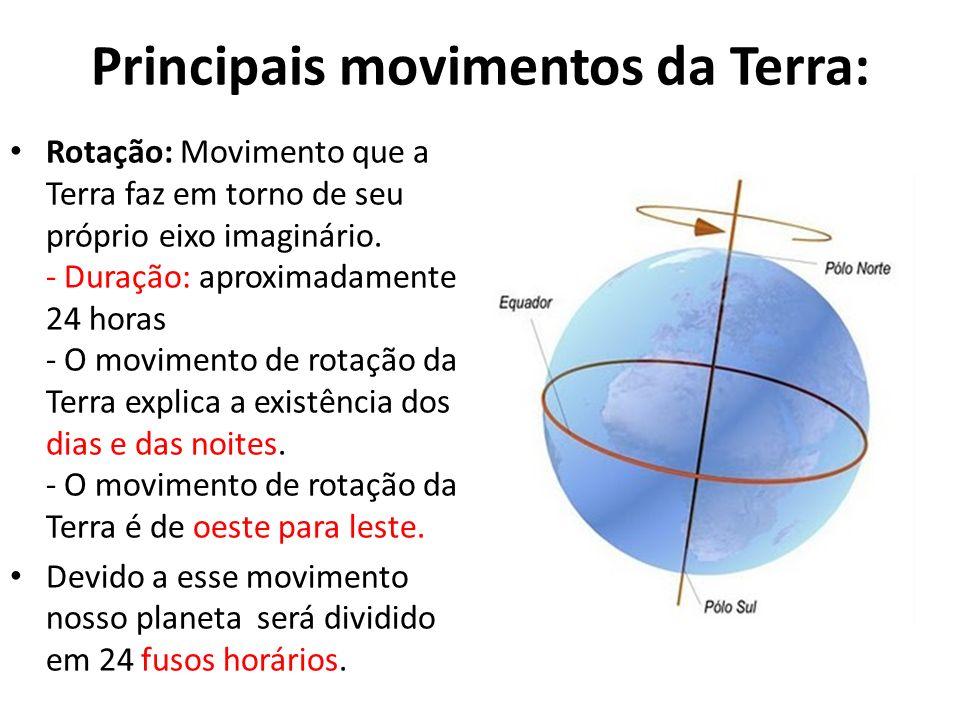 Principais movimentos da Terra: