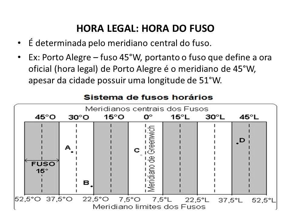 HORA LEGAL: HORA DO FUSO