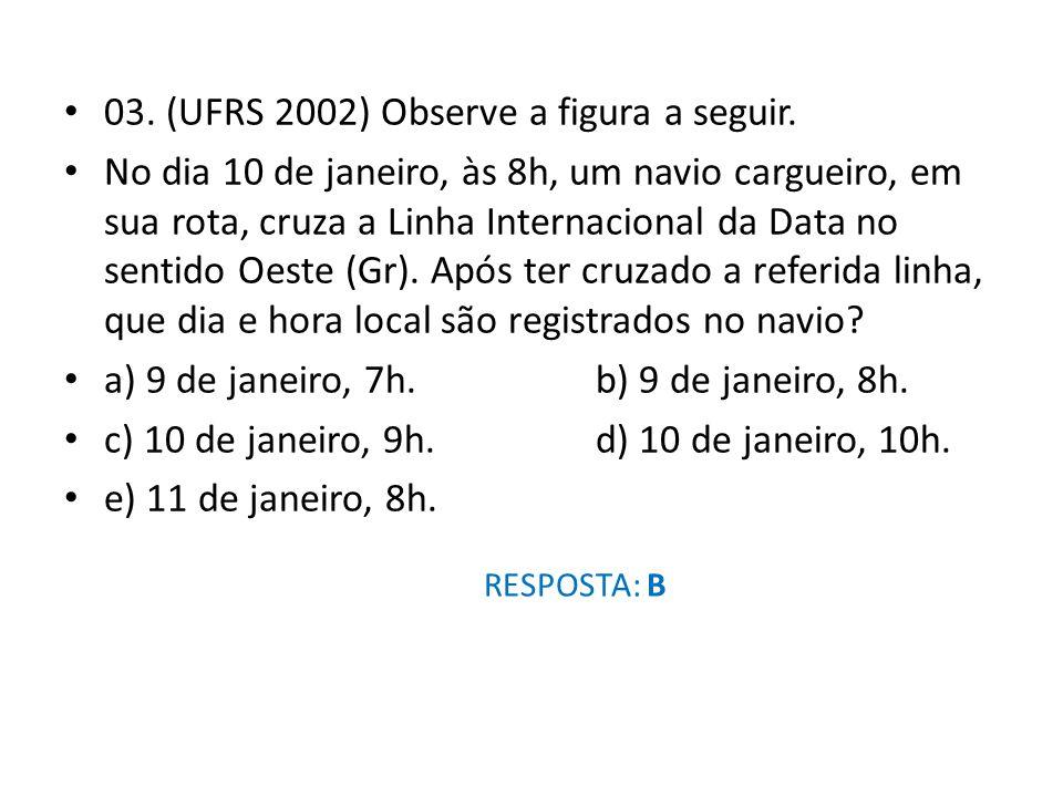 03. (UFRS 2002) Observe a figura a seguir.