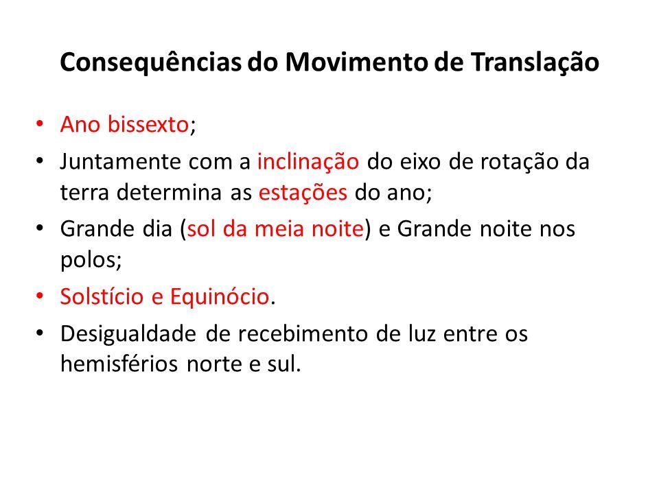 Consequências do Movimento de Translação