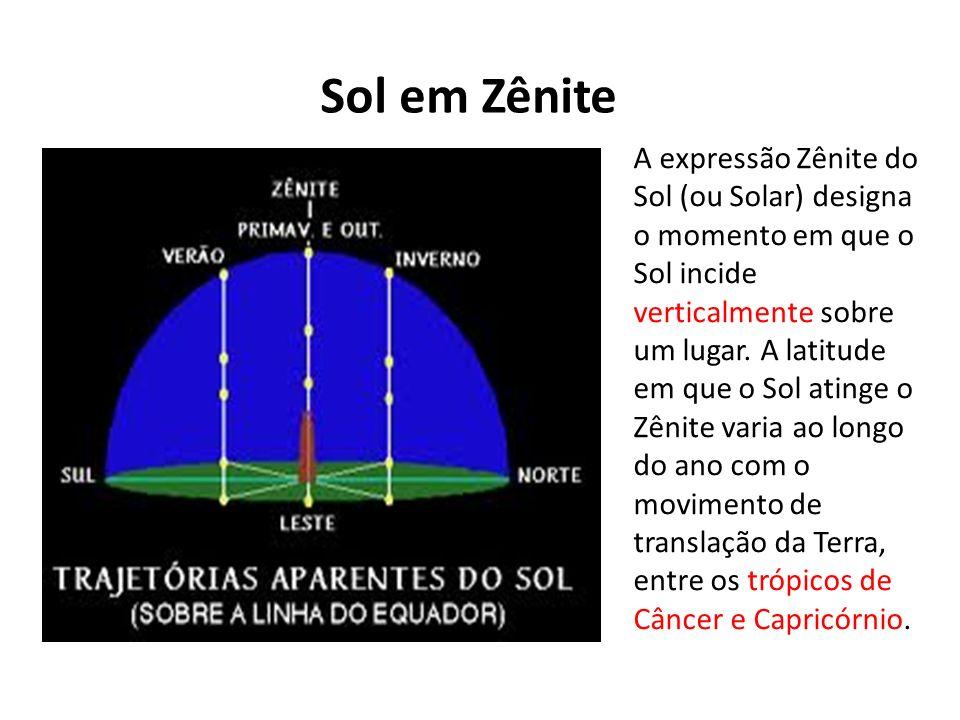 Sol em Zênite