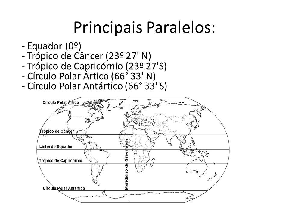 Principais Paralelos:
