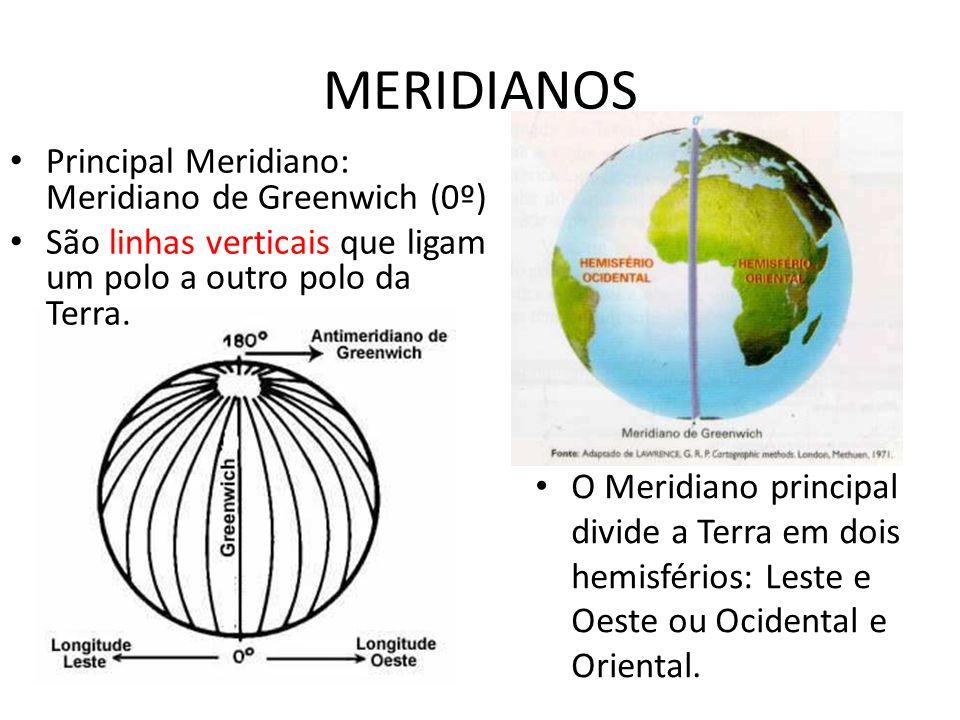 MERIDIANOS Principal Meridiano: Meridiano de Greenwich (0º)