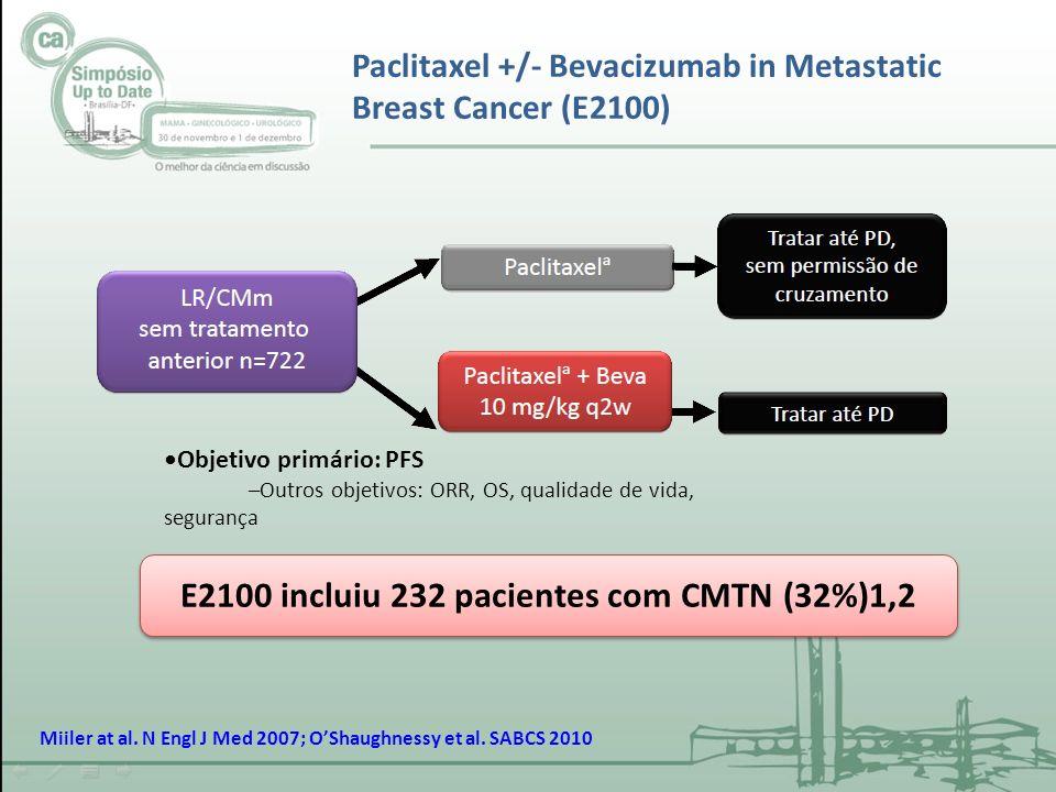 E2100 incluiu 232 pacientes com CMTN (32%)1,2