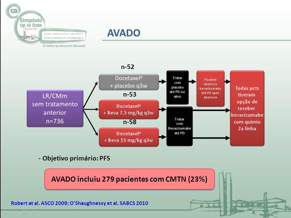 AVADO incluiu 279 pacientes com CMTN (23%)