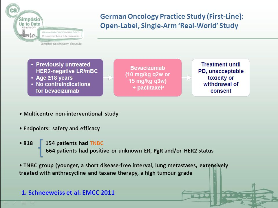 German Oncology Practice Study (First-Line):