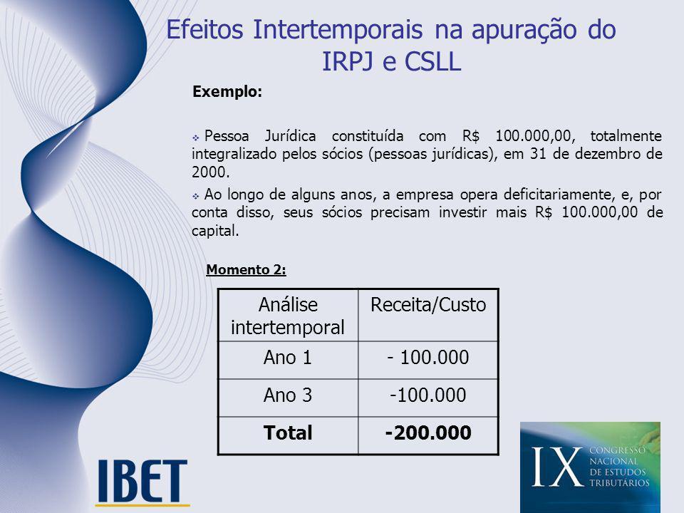 Efeitos Intertemporais na apuração do IRPJ e CSLL