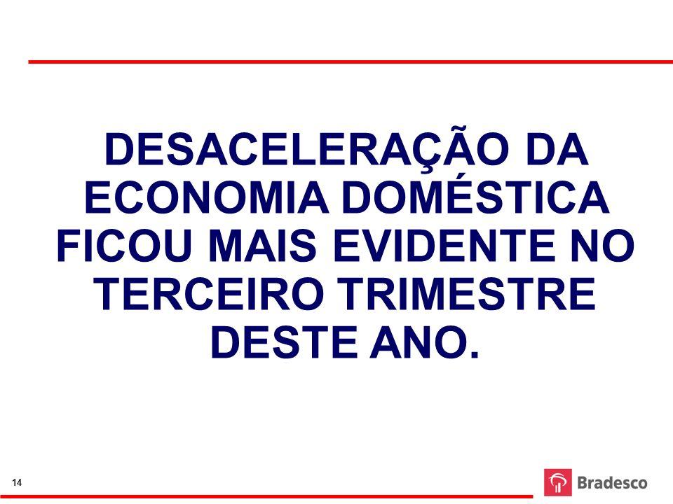 DESACELERAÇÃO DA ECONOMIA DOMÉSTICA FICOU MAIS EVIDENTE NO TERCEIRO TRIMESTRE DESTE ANO.