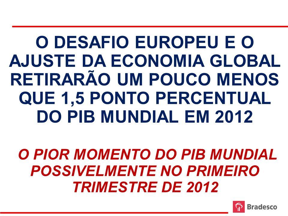 O DESAFIO EUROPEU E O AJUSTE DA ECONOMIA GLOBAL RETIRARÃO UM POUCO MENOS QUE 1,5 PONTO PERCENTUAL DO PIB MUNDIAL EM 2012