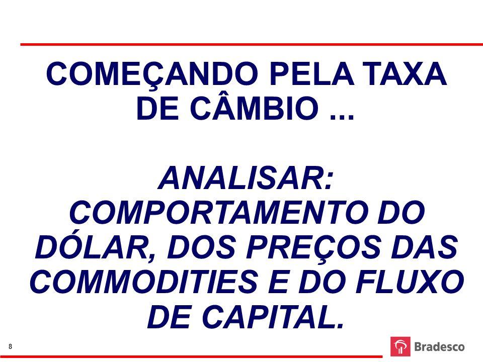 COMEÇANDO PELA TAXA DE CÂMBIO ...