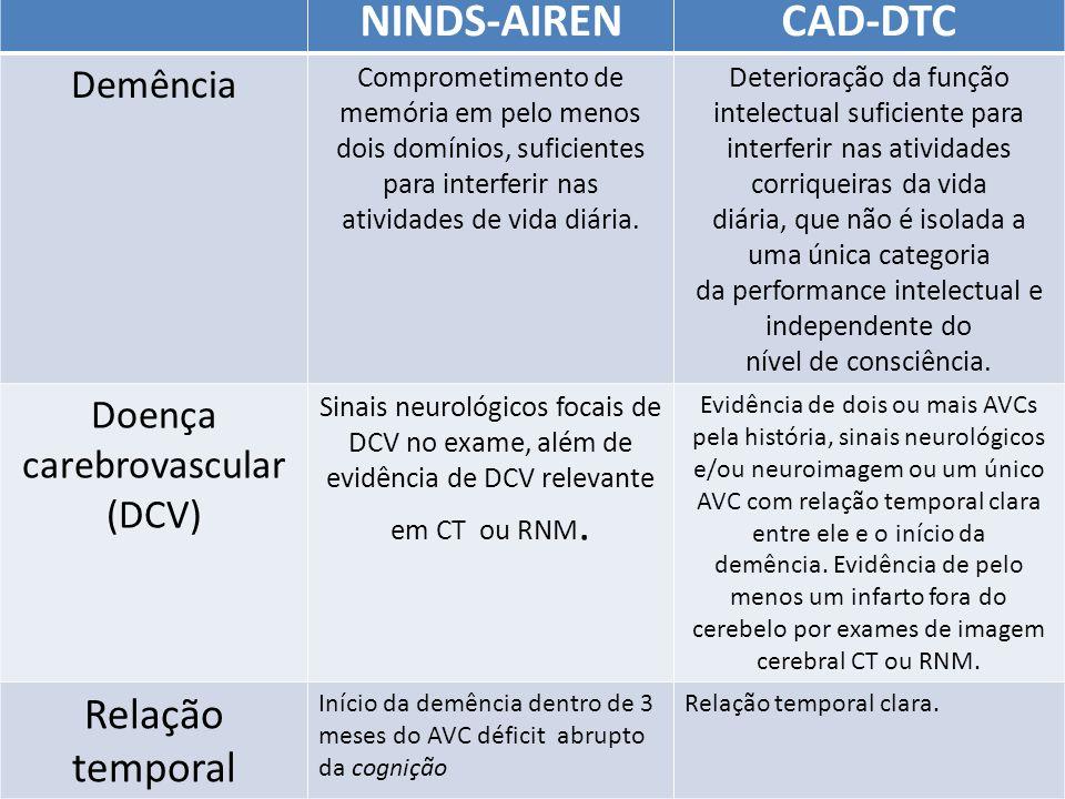 NINDS-AIREN CAD-DTC Relação temporal Demência Doença carebrovascular