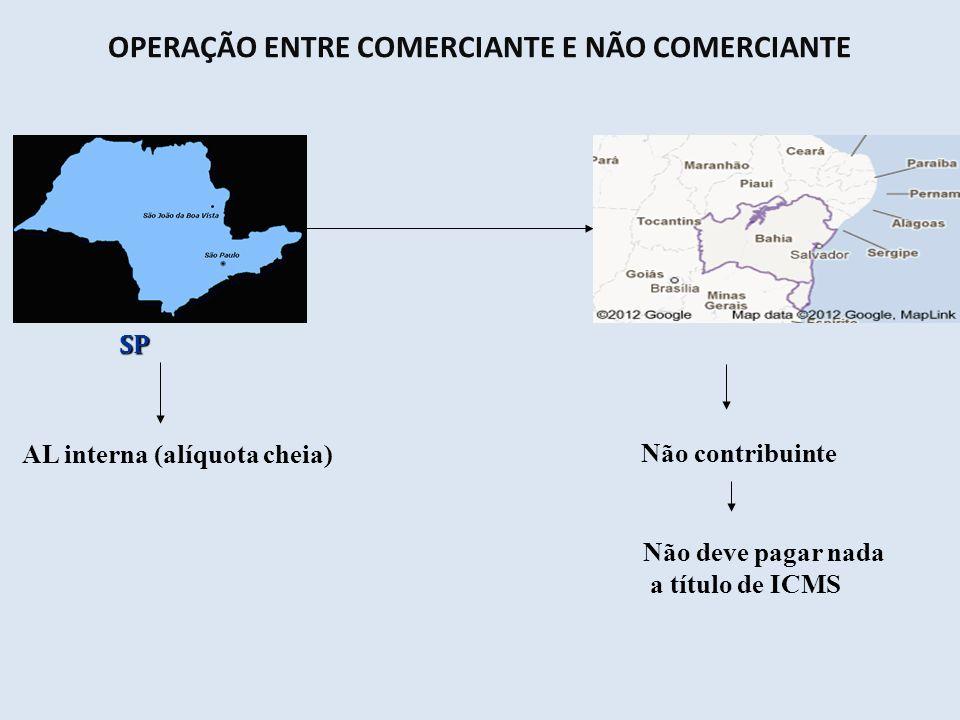 OPERAÇÃO ENTRE COMERCIANTE E NÃO COMERCIANTE