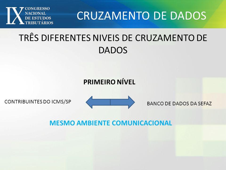 TRÊS DIFERENTES NIVEIS DE CRUZAMENTO DE DADOS