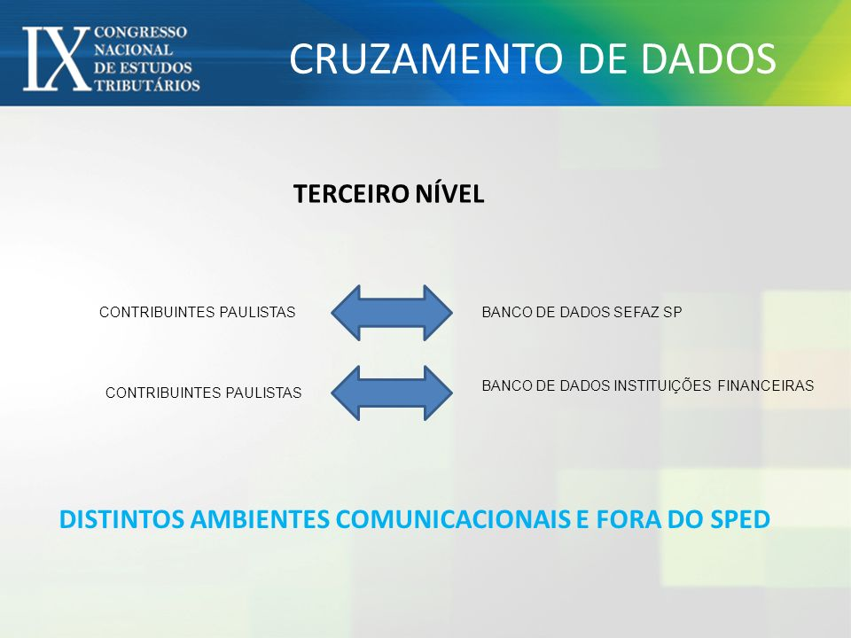 CRUZAMENTO DE DADOS TERCEIRO NÍVEL
