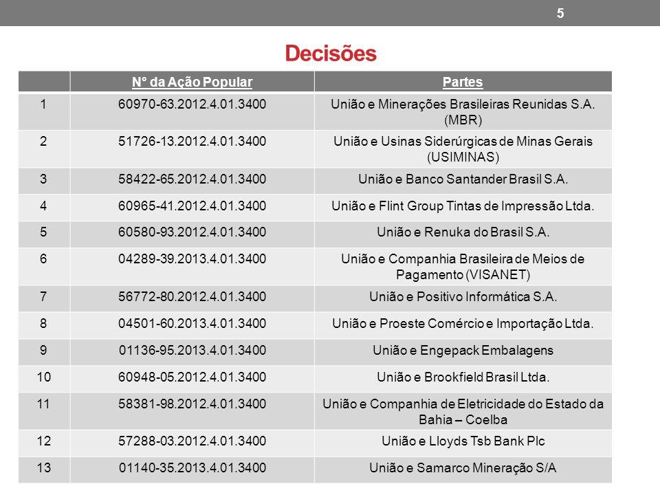 Decisões N° da Ação Popular Partes 1 60970-63.2012.4.01.3400