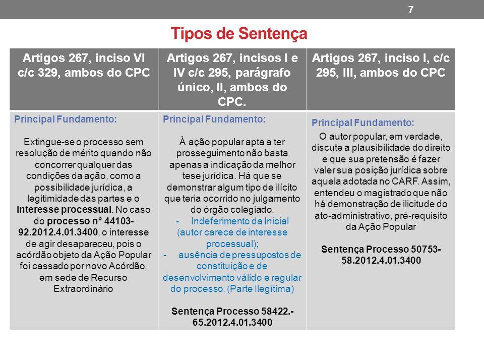 Tipos de Sentença Artigos 267, inciso VI c/c 329, ambos do CPC