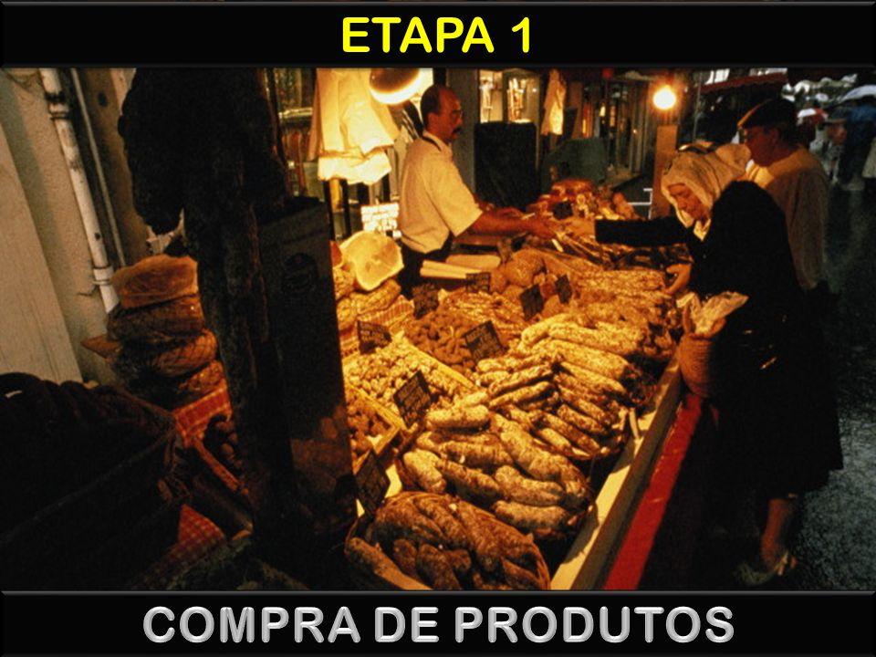 ETAPA 1 COMPRA DE PRODUTOS