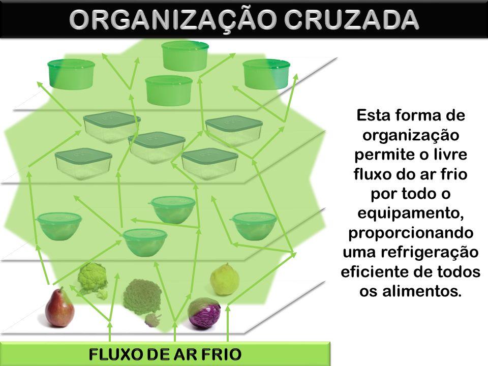ORGANIZAÇÃO CRUZADA ORGANIZAÇÃO CRUZADA