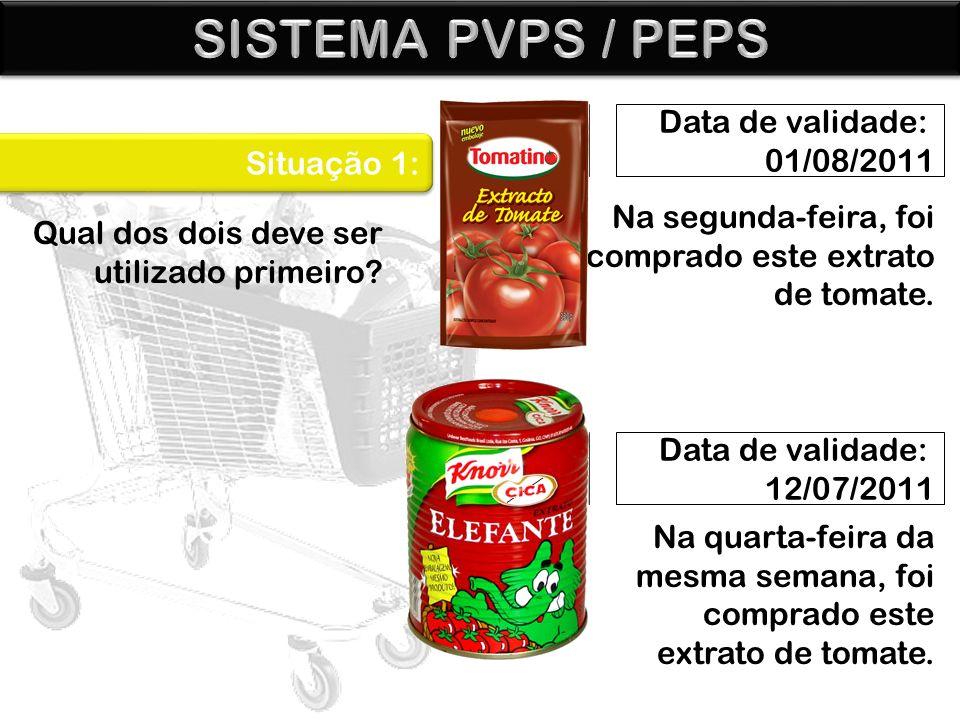 SISTEMA PVPS / PEPS Data de validade: 01/08/2011 Situação 1: