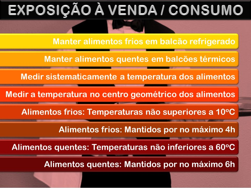 EXPOSIÇÃO À VENDA / CONSUMO