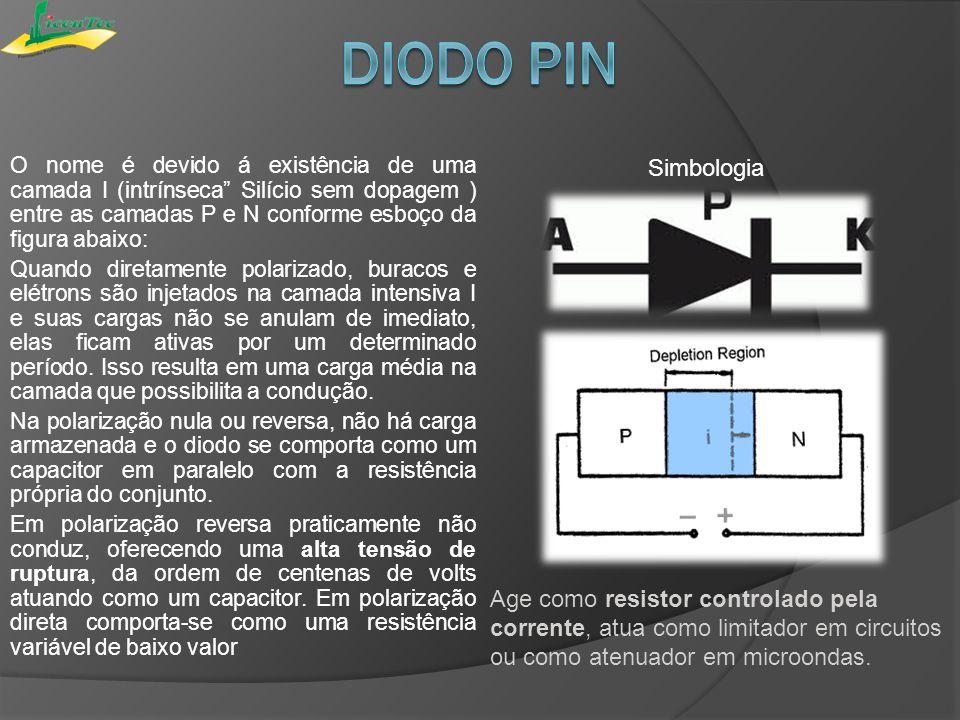Diodo PIN O nome é devido á existência de uma camada I (intrínseca Silício sem dopagem ) entre as camadas P e N conforme esboço da figura abaixo: