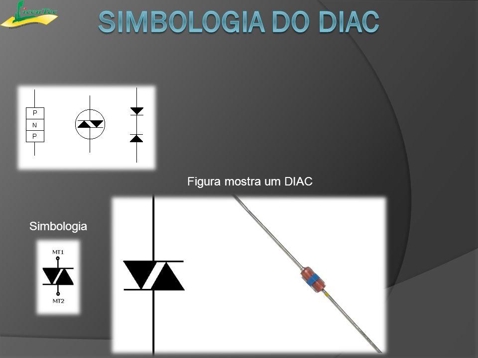 Simbologia do DIAC Figura mostra um DIAC Simbologia